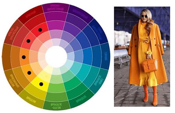 Цветовой круг Иттена. Как пользоваться при выборе одежды
