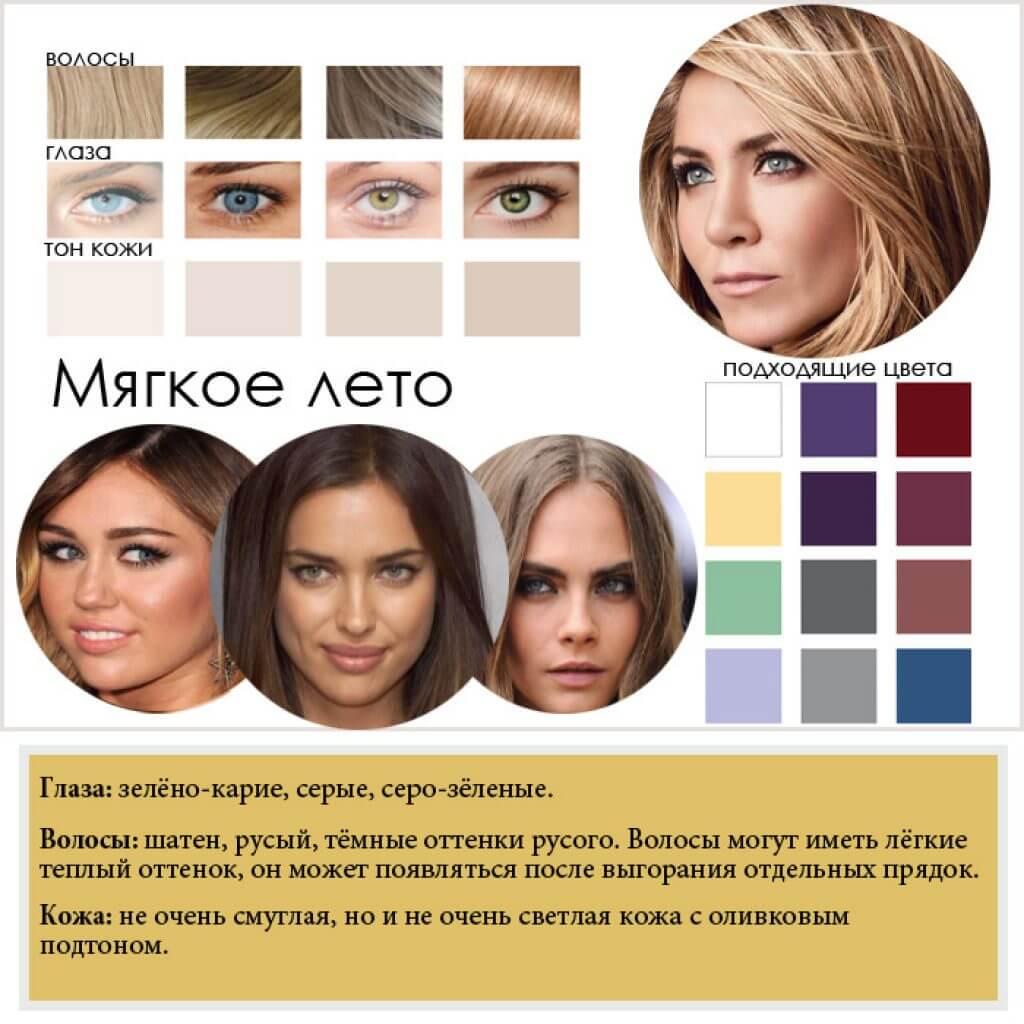 Какой макияж мне подходит тест