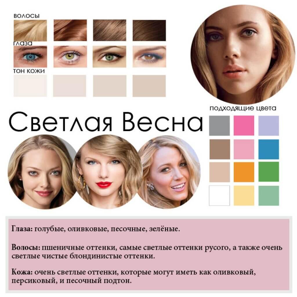 Цветотип и макияж фото