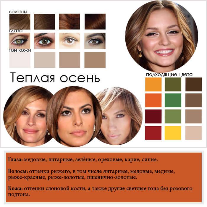 Описание цветотипов внешности - определи свой!
